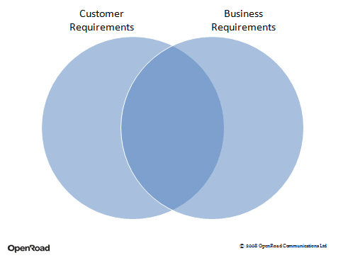 Customer Requirements vs. Business Requirements