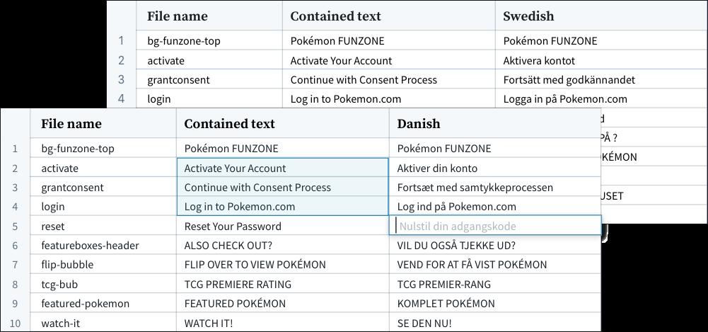 Pokémon translation spreadsheets
