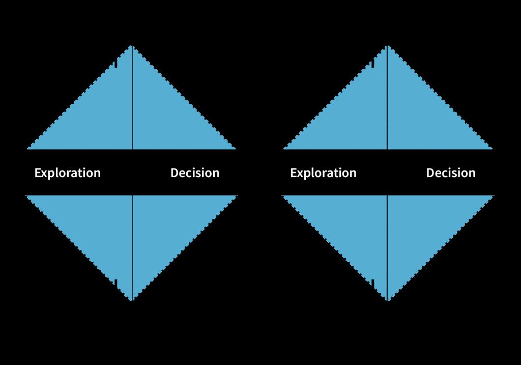 OXD rebrand process diagram