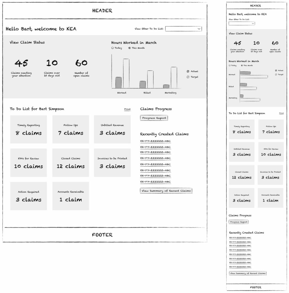 illustration of hand-drawn wireframes for KEA tech stack application design